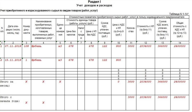 Журнал регистрации учета доходов и расходов образец
